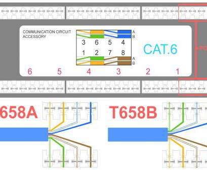 cat6 568b wiring diagram cat6 wiring diagram wall plate unique, 6 wiring diagram, wall rh strategiccontentmarketing co CAT5 Cat6 568B Wiring Diagram Top Cat6 Wiring Diagram Wall Plate Unique, 6 Wiring Diagram, Wall Rh Strategiccontentmarketing Co CAT5 Collections