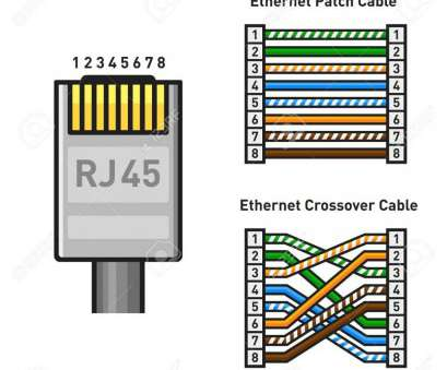 cat6 connector wiring diagram How To Wire A Cat6 RJ45 Ethernet Jack HandymanHowto, At Rj45 Female Connector Wiring Diagram Cat6 Connector Wiring Diagram Creative How To Wire A Cat6 RJ45 Ethernet Jack HandymanHowto, At Rj45 Female Connector Wiring Diagram Collections