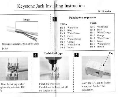 cat6 keystone jack wiring diagram Cat6 Keystone Wiring Diagram Jack Inside In Cat6 Keystone Wiring Diagram Cat6 Keystone Jack Wiring Diagram Creative Cat6 Keystone Wiring Diagram Jack Inside In Cat6 Keystone Wiring Diagram Solutions