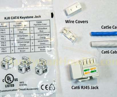 cat6 keystone jack wiring diagram Cat6 RJ45 Keystone Jack Wiring Diagram, wikiduh.com Cat6 Keystone Jack Wiring Diagram Practical Cat6 RJ45 Keystone Jack Wiring Diagram, Wikiduh.Com Images