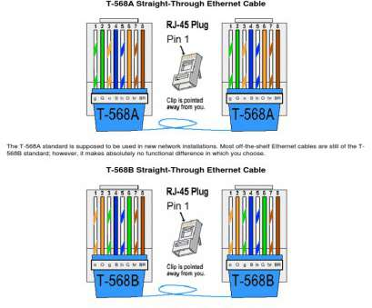 cat6 patch lead wiring diagram Cat6 Ethernet Cable Wiring Diagram, 6 Best Of Wire Facybulka Me And Cat6 Patch Lead Wiring Diagram Professional Cat6 Ethernet Cable Wiring Diagram, 6 Best Of Wire Facybulka Me And Galleries