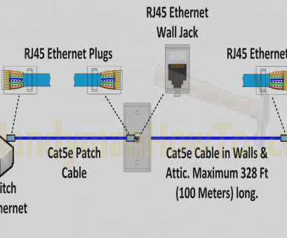cat6 patch lead wiring diagram New Of Cat6 Patch Cable Wiring Diagram Beautiful 46 In Single Pole For Cat6 Patch Lead Wiring Diagram Practical New Of Cat6 Patch Cable Wiring Diagram Beautiful 46 In Single Pole For Images