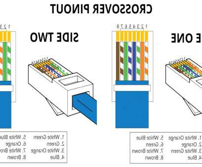cat6 to rj45 wiring diagram magnificent cat5 color code b pattern best images, wiring rh oursweetbakeshop info rj45 wiring diagram type b CAT5 RJ45 Wiring -Diagram Cat6 To Rj45 Wiring Diagram Cleaver Magnificent Cat5 Color Code B Pattern Best Images, Wiring Rh Oursweetbakeshop Info Rj45 Wiring Diagram Type B CAT5 RJ45 Wiring -Diagram Images