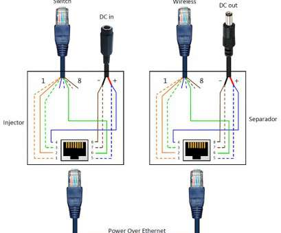 cat6 wiring diagram poe Power Over Ethernet (poe) Adapter 8 Steps (with Pictures) Cat6 Wiring Diagram, Cameras, Injector Wiring Diagram Simple Cat6 Wiring Diagram Poe Nice Power Over Ethernet (Poe) Adapter 8 Steps (With Pictures) Cat6 Wiring Diagram, Cameras, Injector Wiring Diagram Simple Galleries