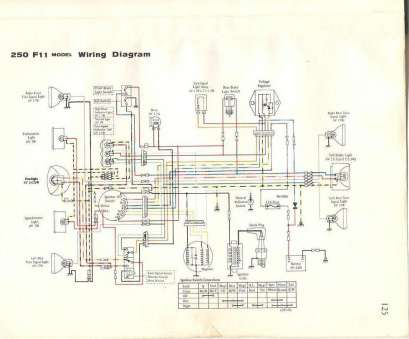 cbz xtreme electrical wiring diagram ServiceManuals -, Junk Man's Adventures Cbz Xtreme Electrical Wiring Diagram Most ServiceManuals -, Junk Man'S Adventures Ideas
