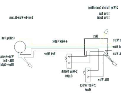 ceiling fan condenser wiring diagram Ceiling, Wiring Diagram With Capacitor Inspirational Hunter At Ceiling, Condenser Wiring Diagram Professional Ceiling, Wiring Diagram With Capacitor Inspirational Hunter At Solutions