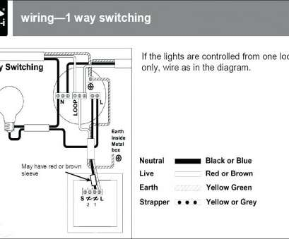 ceiling fan dimmer wiring diagram Lutron Maestro 3, Dimmer Wiring Diagram Lovely Lutron Maestro 3, Dimmer Wiring Diagram, Ceiling, with Ceiling, Dimmer Wiring Diagram Popular Lutron Maestro 3, Dimmer Wiring Diagram Lovely Lutron Maestro 3, Dimmer Wiring Diagram, Ceiling, With Photos