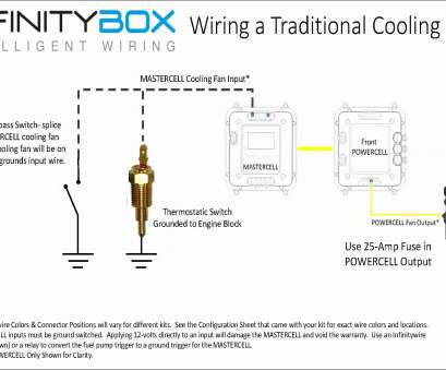 ceiling fan electrical wiring Hunter Ceiling, Wiring Diagram with Remote Control Elegant Wiring Diagram, Electric, Wiring Ceiling, Electrical Wiring Cleaver Hunter Ceiling, Wiring Diagram With Remote Control Elegant Wiring Diagram, Electric, Wiring Solutions