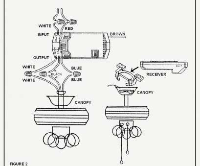 ceiling fan internal wiring diagram pdf 3 Wire Ceiling, Capacitor Internal Wiring Diagram Winding Pdf Ceiling, Internal Wiring Diagram Pdf Brilliant 3 Wire Ceiling, Capacitor Internal Wiring Diagram Winding Pdf Photos