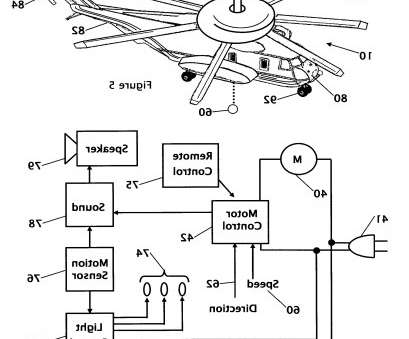 ceiling fan pull chain switch wiring diagram Awesome Ceiling, Pull Chain Switch Wiring Diagram Ripping Ceiling, Pull Chain Switch Wiring Diagram Nice Awesome Ceiling, Pull Chain Switch Wiring Diagram Ripping Collections