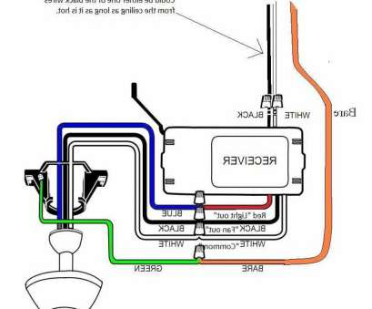 ceiling fan remote wiring diagram hampton, ceiling fans oscillating, wiring diagram within, rh autoctono me hampton, ceiling 20 Cleaver Ceiling, Remote Wiring Diagram Photos