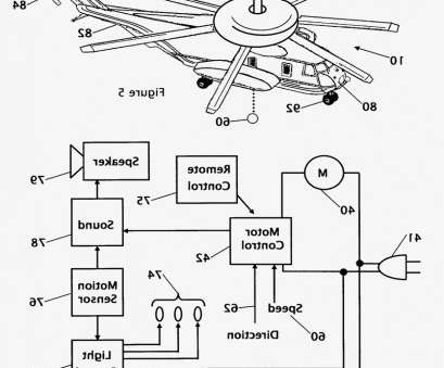 ceiling fan remote wiring diagram Hampton, Ceiling, Remote Wiring Diagram, Wiring Diagram Ceiling, Remote Wiring Diagram Simple Hampton, Ceiling, Remote Wiring Diagram, Wiring Diagram Images