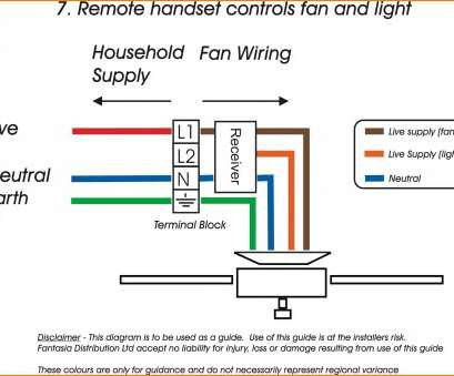 ceiling fan wiring diagram remote Hunter Ceiling, With Remote Wiring Diagram, Fresh 7i 9 Professional Ceiling, Wiring Diagram Remote Galleries