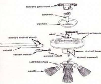ceiling fan wiring diagram remote replacement parts, ceiling, hunter ceiling fans ideas rh saynarazavi, Hunter, Switch Wiring Hunter Ceiling, Wiring Diagram Ceiling, Wiring Diagram Remote Top Replacement Parts, Ceiling, Hunter Ceiling Fans Ideas Rh Saynarazavi, Hunter, Switch Wiring Hunter Ceiling, Wiring Diagram Images