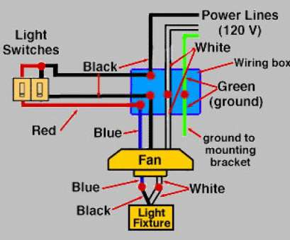 ceiling fan with light installation wiring Pictorical Representation Electrical Circuit Ceiling, Light Within Connecting Ceiling, With Light Ceiling, With Light Installation Wiring New Pictorical Representation Electrical Circuit Ceiling, Light Within Connecting Ceiling, With Light Pictures