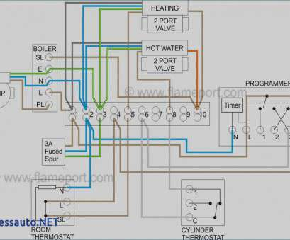 hvac ac � central ac thermostat wiring diagram practical awesome  central ac wiring diagram, conditioner on split,