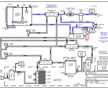 central air conditioner wiring diagram Ac Wiring Diagram Central, Conditioner On Split Brilliant Hvac Beautiful Central, Conditioner Wiring Diagram Practical Ac Wiring Diagram Central, Conditioner On Split Brilliant Hvac Beautiful Photos