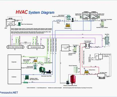 central air conditioner wiring diagram Central, Conditioner Wiring Diagram,, American Samoa Central, Conditioner Wiring Diagram Nice Central, Conditioner Wiring Diagram,, American Samoa Collections