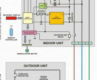 central air conditioner wiring diagram Central, Wiring Diagram, Wiring systems, methods Central, Conditioner Wiring Diagram Practical Central, Wiring Diagram, Wiring Systems, Methods Ideas