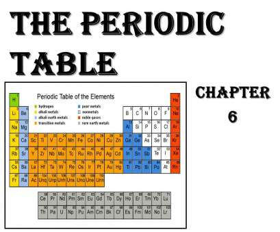 chapter 6 electrical wiring residential 1, Periodic Table Chapter 6 Chapter 6 Electrical Wiring Residential Fantastic 1, Periodic Table Chapter 6 Ideas