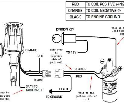 chevy starter wiring diagram chevy, starter diagram explained wiring diagrams rh dmdelectro co Chevy Starter Wiring Diagram, 2000 Chevy Starter Wiring Diagram New Chevy, Starter Diagram Explained Wiring Diagrams Rh Dmdelectro Co Chevy Starter Wiring Diagram, 2000 Images