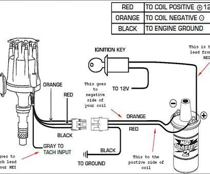 chevy v8 starter wiring diagram 2000 camaro starter wiring diagram trusted wiring diagrams u2022 rh, 28, 213 chevy v8 firing order chart chevy v8 wiring diagram 10 Most Chevy V8 Starter Wiring Diagram Collections