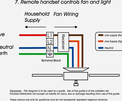 clipsal light switch wiring guide Clipsal Light Switch Wiring Diagram Australia, Lighting Circuit Single Light Switch Wiring 2, Diagram Electrical Clipsal Light Switch Wiring Guide Top Clipsal Light Switch Wiring Diagram Australia, Lighting Circuit Single Light Switch Wiring 2, Diagram Electrical Collections