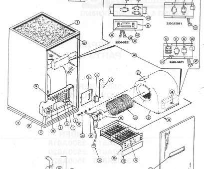 coleman electric furnace wiring diagram Click here to view an installation manual which includes wiring diagrams 9 Nice Coleman Electric Furnace Wiring Diagram Images
