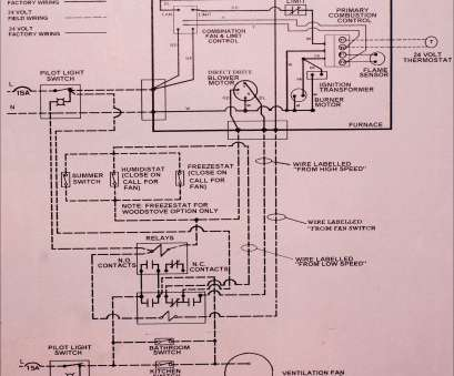 coleman electric furnace wiring diagram Coleman Electric Furnace Wiring Diagram Fresh Coleman Evcon Electric Furnace Wiring Diagram Zookastar Coleman Electric Furnace Wiring Diagram Most Coleman Electric Furnace Wiring Diagram Fresh Coleman Evcon Electric Furnace Wiring Diagram Zookastar Collections