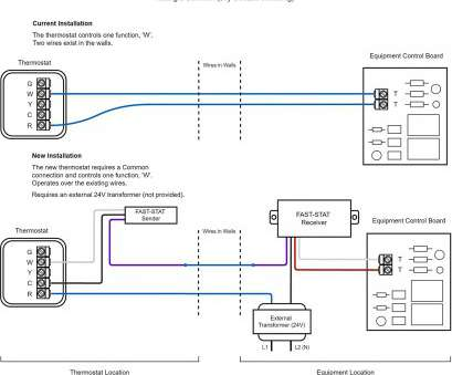 common thermostat wiring diagram Fast-STAT Common Maker Thermostat Wire Extender (Adds a Common