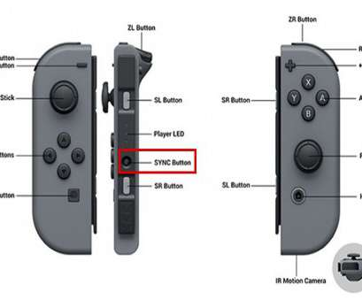 connect switch joy con How To Connect Nintendo Switch Controllers To, Modojo Connect Switch, Con Cleaver How To Connect Nintendo Switch Controllers To, Modojo Photos