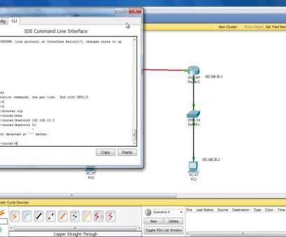 Connect Switch, Telnet Practical Telnet Remote Access On Cisco Router Packet Tracer Step By Step Pictures