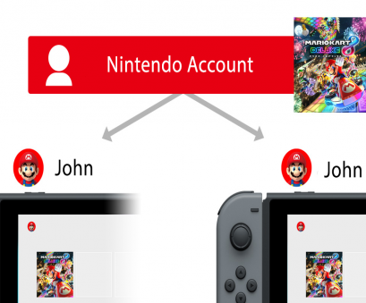 connect to a switch via console The first time, use your Nintendo Account to connect to, Nintendo Switch eShop,, Nintendo Switch console, use will be activated as, primary Connect To A Switch, Console Most The First Time, Use Your Nintendo Account To Connect To, Nintendo Switch EShop,, Nintendo Switch Console, Use Will Be Activated As, Primary Solutions
