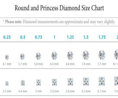 convert 4 gauge wire to mm Metal Gauge Thickness Conversion Chart Beautiful Lovely Ss to Mm Conversion Chart Chart Of Metal Gauge Convert 4 Gauge Wire To Mm Best Metal Gauge Thickness Conversion Chart Beautiful Lovely Ss To Mm Conversion Chart Chart Of Metal Gauge Ideas