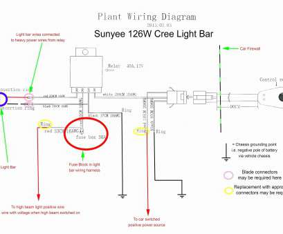 14 Simple Convert Fluorescent To, Wiring Diagram Pictures
