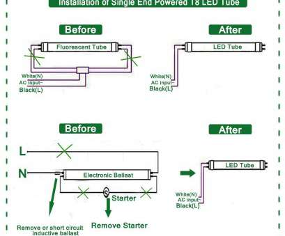 convert fluorescent to, wiring diagram perfect led wiring diagram,  fluorescent light conversion complete images