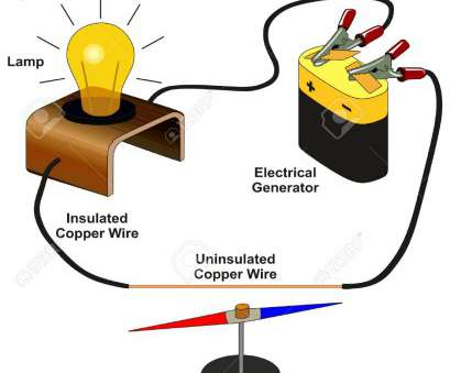 copper wire electric generator Magnetic Effect of Electric Current infographic diagram showing, experiment by connecting electrical generator with lamp Copper Wire Electric Generator Practical Magnetic Effect Of Electric Current Infographic Diagram Showing, Experiment By Connecting Electrical Generator With Lamp Images