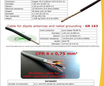 copper wire electrical resistance Dipole antenna cable datasheet Copper Wire Electrical Resistance Practical Dipole Antenna Cable Datasheet Ideas