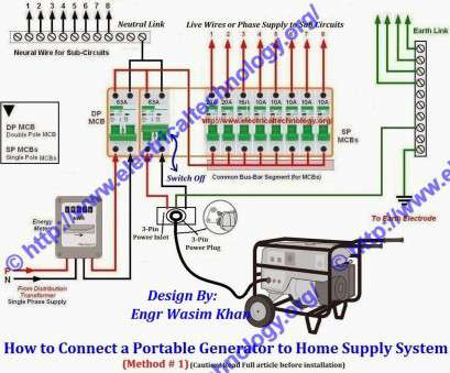 cost to wire a generator transfer switch How to Connect Portable Generator to Home Supply System (Three Methods). connect portable generator to house power supply with change over system. Do it You 13 Popular Cost To Wire A Generator Transfer Switch Pictures