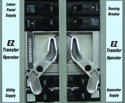 cost to wire a generator transfer switch EZ Transfer Operator, the GenReady Load Center Cost To Wire A Generator Transfer Switch Best EZ Transfer Operator, The GenReady Load Center Collections