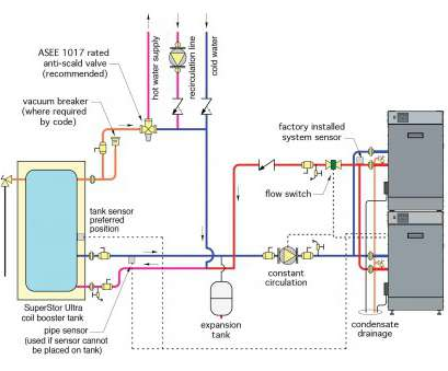 cotherm thermostat wiring diagram cotherm thermostat wiring diagram unique refrence cotherm immersion baseboard heater thermostat wiring diagram cotherm thermostat wiring Cotherm Thermostat Wiring Diagram Most Cotherm Thermostat Wiring Diagram Unique Refrence Cotherm Immersion Baseboard Heater Thermostat Wiring Diagram Cotherm Thermostat Wiring Pictures
