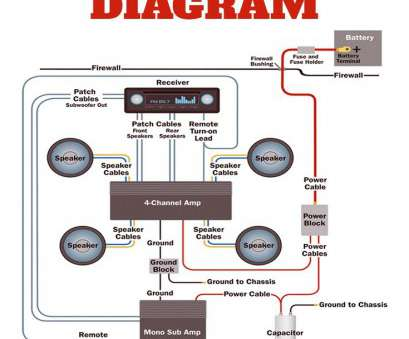 Crutchfield Home Subwoofer Wiring Diagram - Wiring Diagrams on