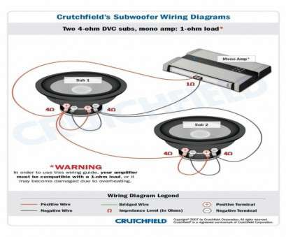 Crutchfield Amplifier Wiring Diagram New Crutchfield Wiring ... on