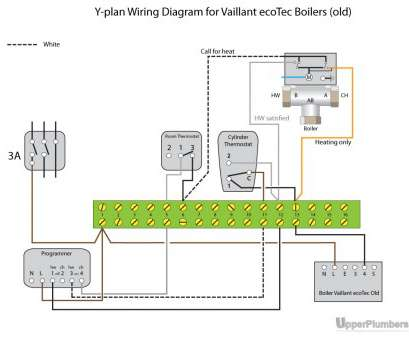 danfoss room thermostat wiring diagram electrical installation rh upperplumbers co uk wiring diagram central heating wiring diagram central heating programmer Danfoss Room Thermostat Wiring Diagram New Electrical Installation Rh Upperplumbers Co Uk Wiring Diagram Central Heating Wiring Diagram Central Heating Programmer Photos