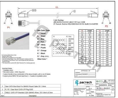 Awesome 9 Brilliant Db9 To Rj45 Wiring Diagram Solutions Tone Tastic Wiring 101 Tzicihahutechinfo
