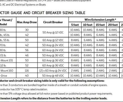 Dc Electrical Wire Size Chart Fantastic Get Quotations Uxcell 5