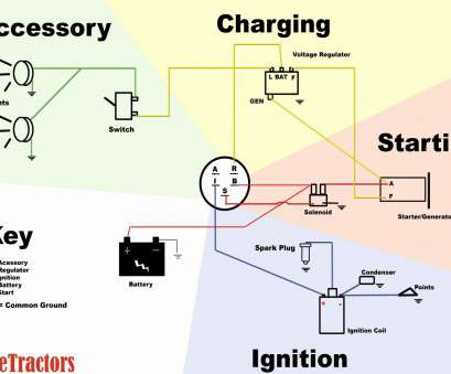 Delco Starter Schematic | Wiring Diagram on