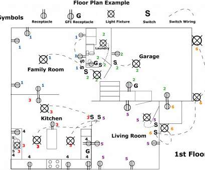 delmar electrical wiring residential pdf Floor Plan Symbols, Awesome Floor Plan Symbols, thoughtyouknew Of Floor Plan Symbols, Beautiful Delmar Electrical Wiring Residential Pdf Nice Floor Plan Symbols, Awesome Floor Plan Symbols, Thoughtyouknew Of Floor Plan Symbols, Beautiful Solutions