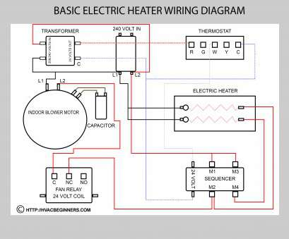 diagram for electrical wiring Basic Furnace Schematic Electrical Wiring Diagrams Furnace Ladder Diagram Furnace Wire Diagram Diagram, Electrical Wiring Top Basic Furnace Schematic Electrical Wiring Diagrams Furnace Ladder Diagram Furnace Wire Diagram Pictures
