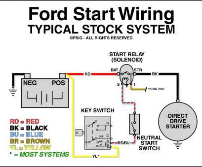 13 Simple Diagram Wiring Starter Kereta Galleries